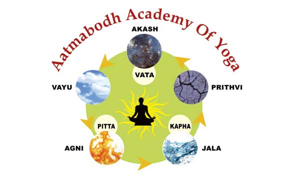 Aatmabodh Academy of Yoga